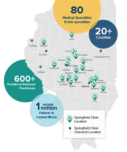 Map of Illinois with call-outs of Springfield Clinic facts